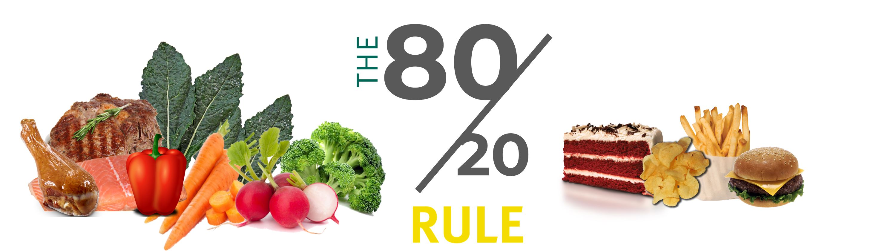 Dieting 80/20 Rule: Strive to keep 80% of your intake on track, while giving yourself 20% of wiggle room
