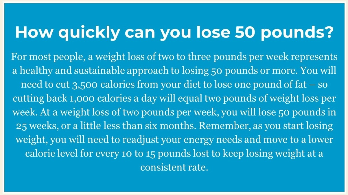 Chart-how-to-lose-50-pounds-1.jpg