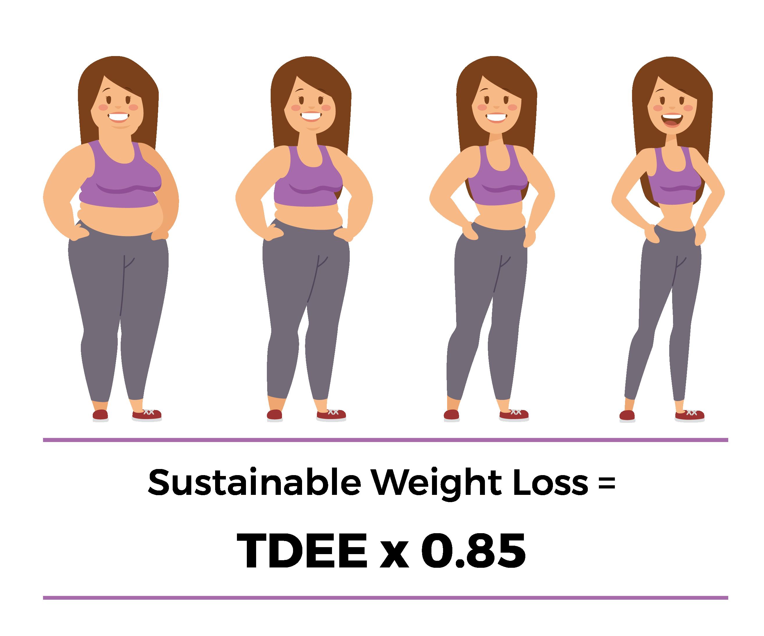Fat Loss Blog Graphics-jenny