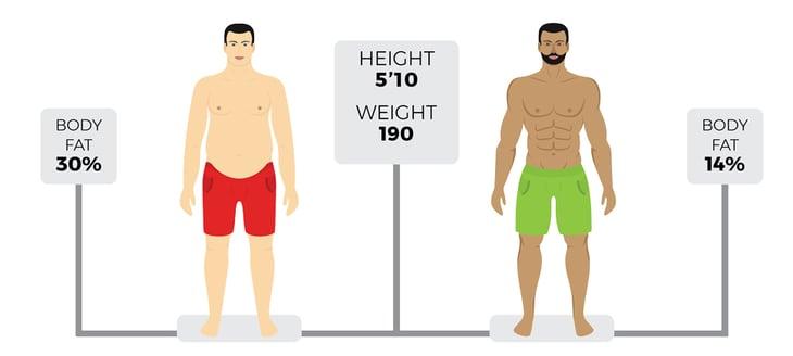 Fat-Loss-Blog-Graphics-06