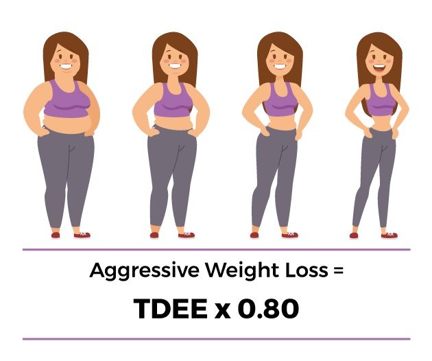 Fat-Loss-Blog-Graphics-Ladies (1)