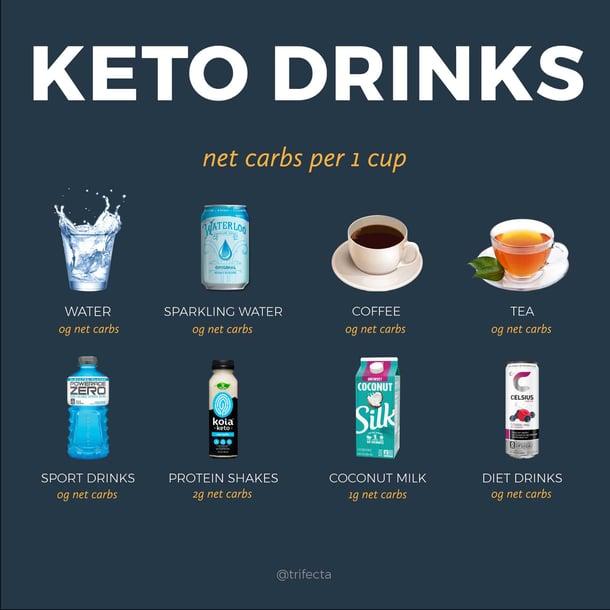 Keto diet drinks best diet drinks for keto