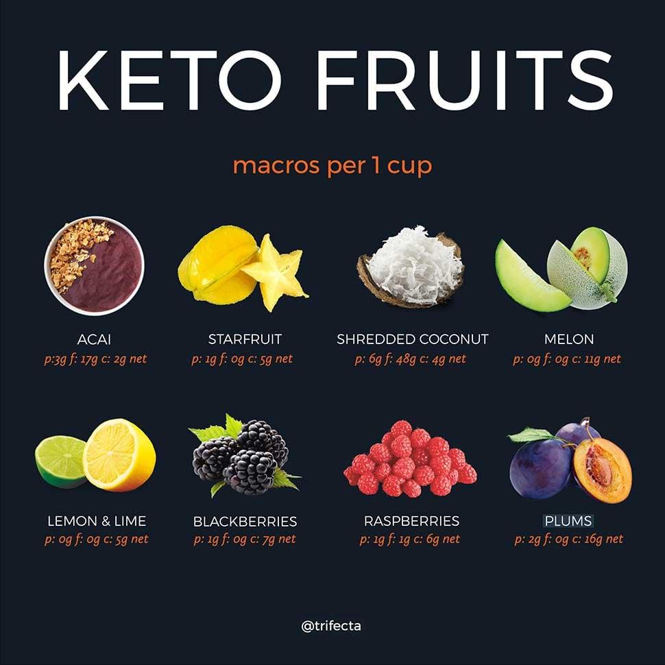 keto fruits for meal prep