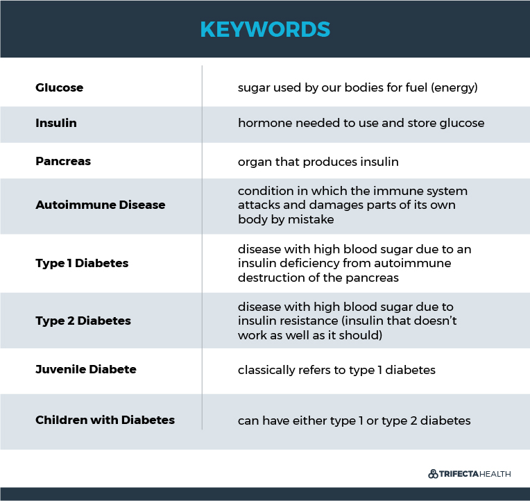 TrifectaHealth_Keywords_Children with Diabetes