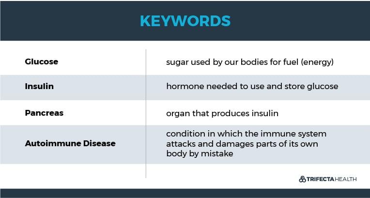 TrifectaHealth_Keywords_Diabetes 1