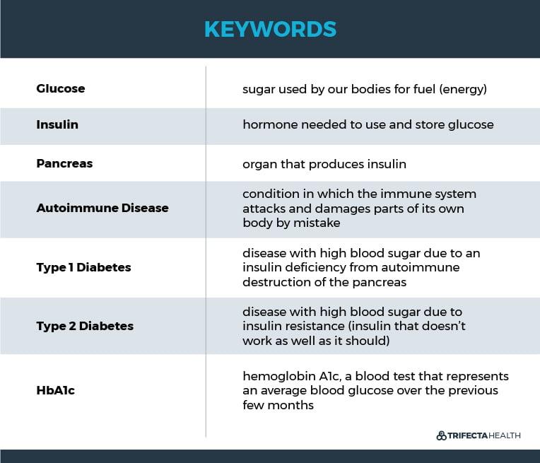 TrifectaHealth_Keywords_Diabetes 2 (1)-1