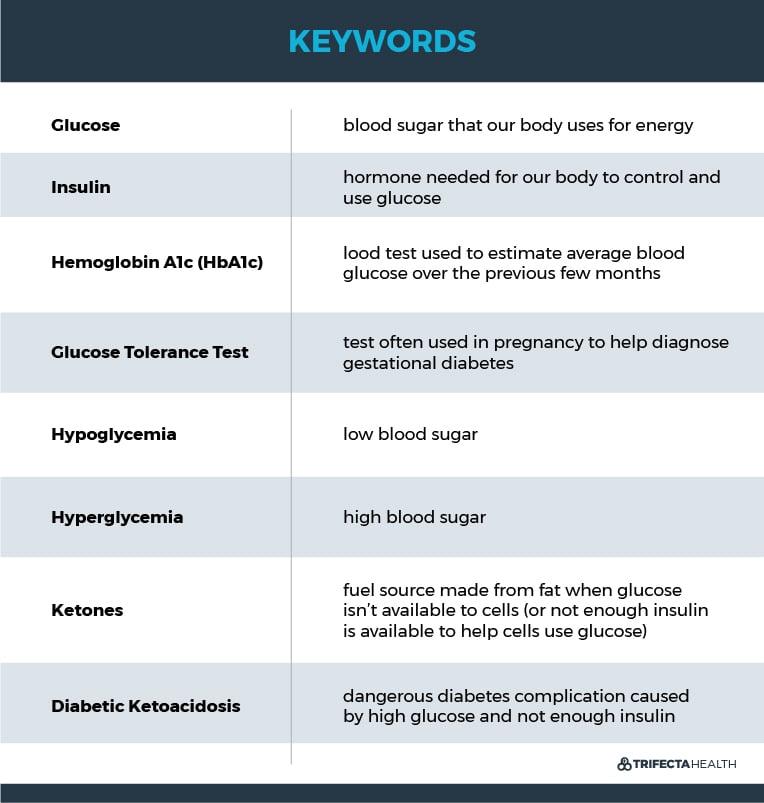 TrifectaHealth_Keywords_How to Test for Diabetes