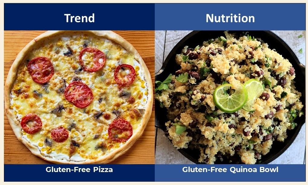 gluten free trend