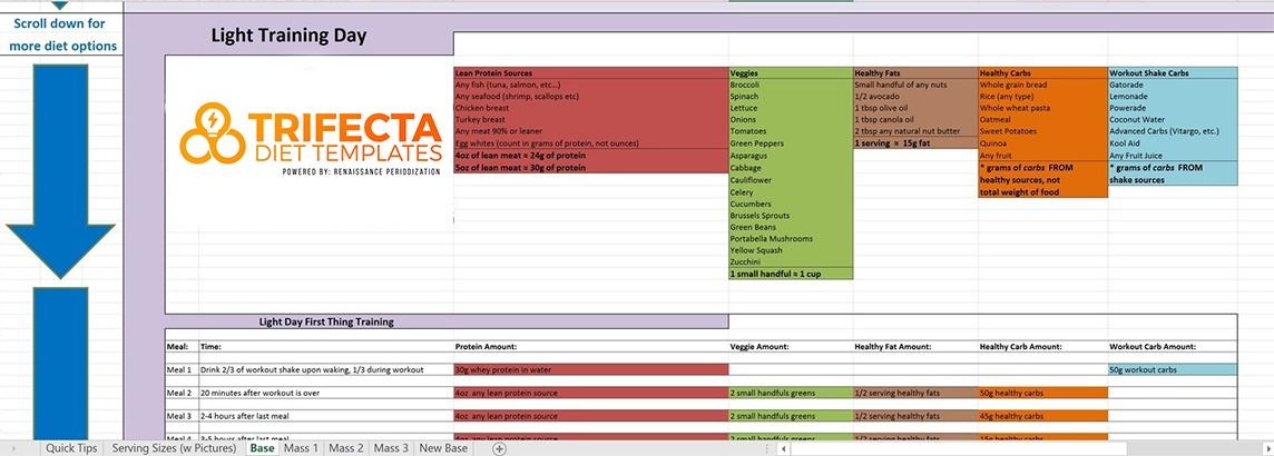 light training trifecta diet template.jpg