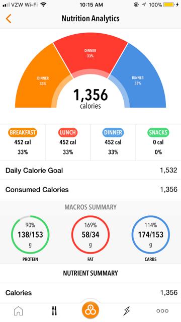 Trifecta App Daily Summary