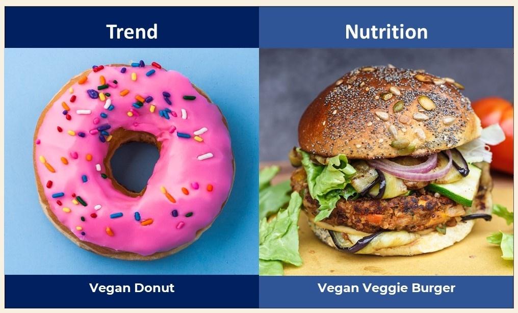 vegan trend