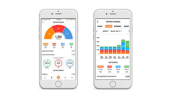 weekly-phone-nutrition-tracking