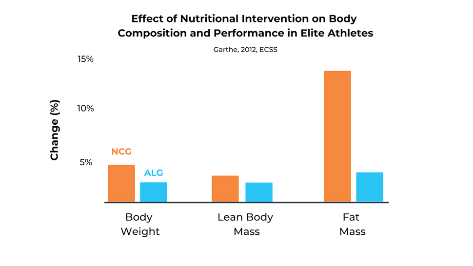 weight-gain-bulking-diet-(1)