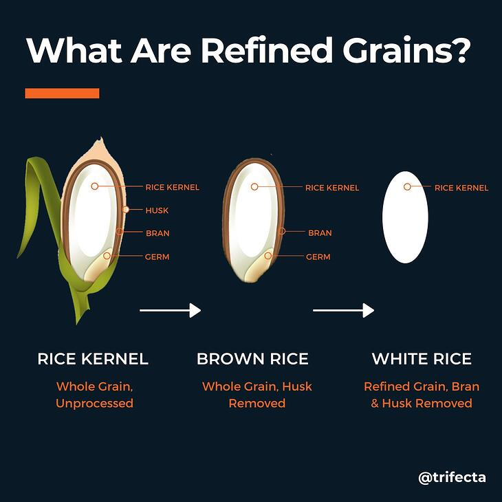 what-are-refined-grains