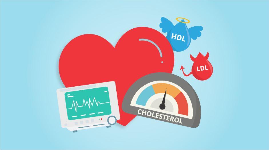 High Cholesterol & 5 Ways to Lower Your Cholesterol Levels