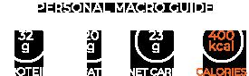 PALEO---Personalized-Macro-Profile-1