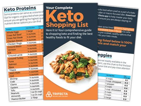 keto-shopping-list
