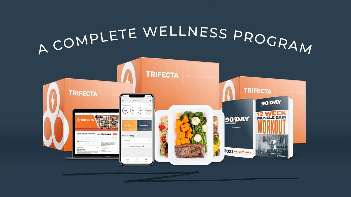 TrifectaMe Program